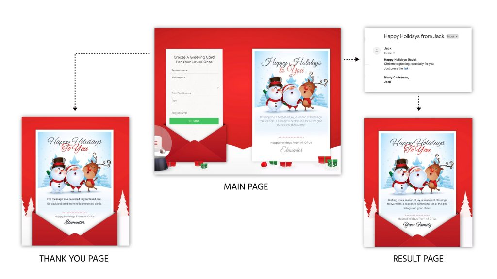 How Our Team Created a Holiday Greeting Card Generator From