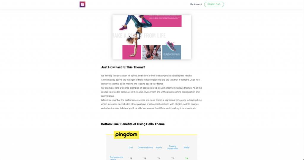 Write a successful blog post