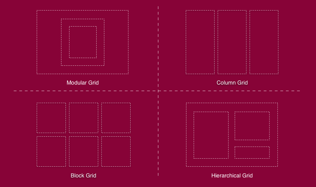 design grid types
