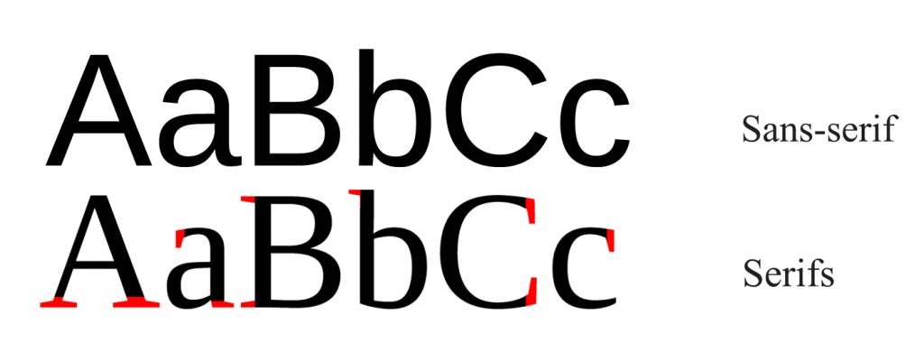elementor serif vs sans serif