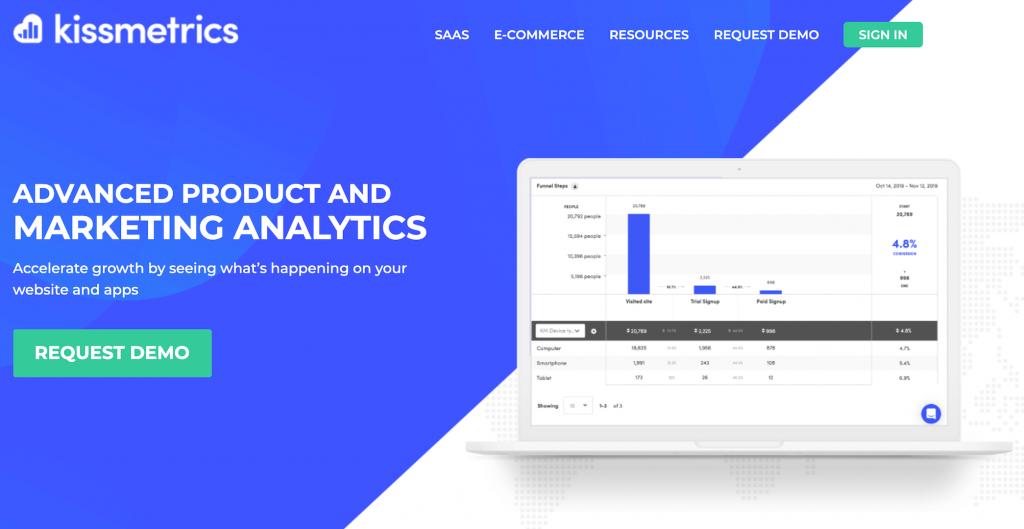 Kissmetrics-web-analytics