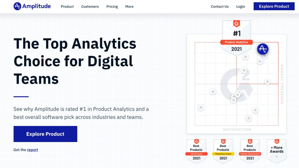 Amplitude-web-analytics
