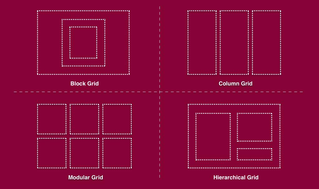 grids in web design