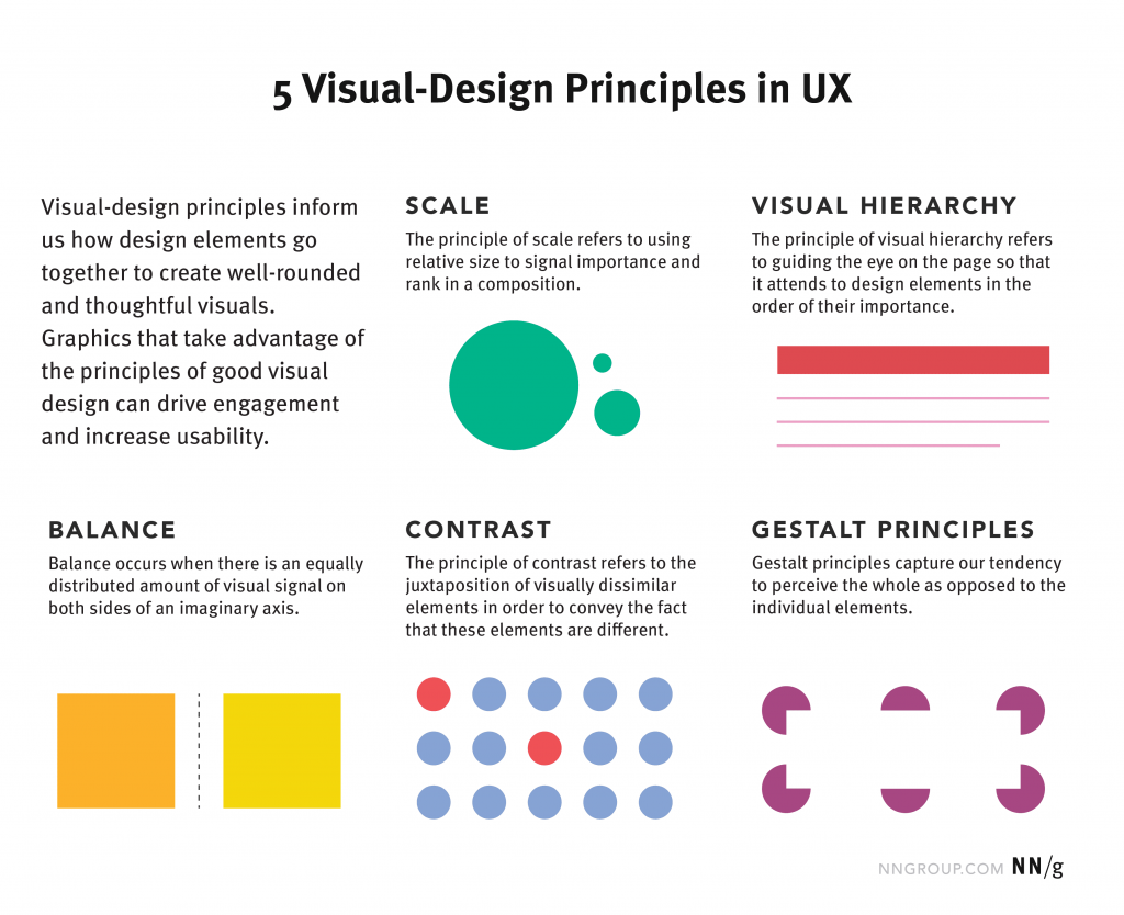visual design principles