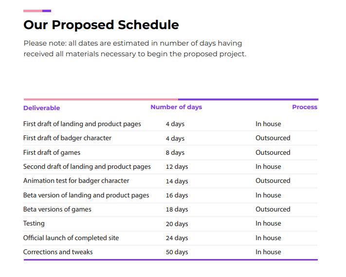 example of the schedule section