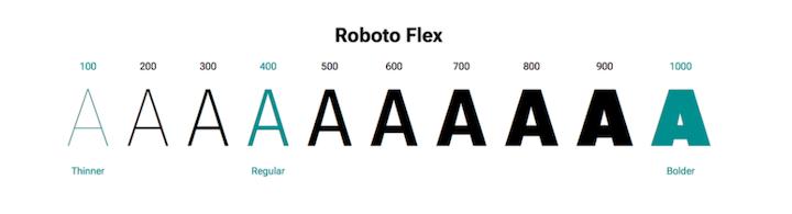 webdev-variable-fonts