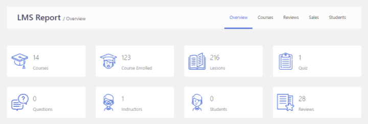 manage-your-course-4-reports
