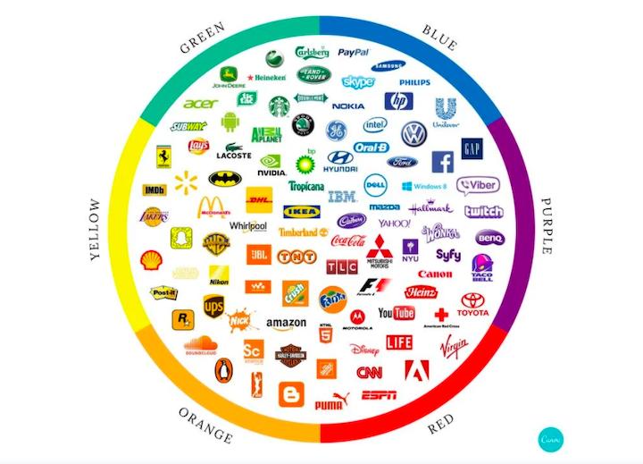 25 canva logo colors top companies