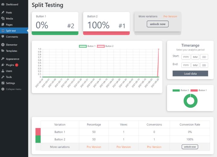 split-test-elementor-5-split-test-data
