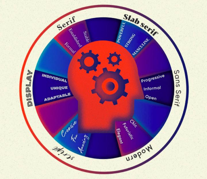 envatotuts-psychology-fonts