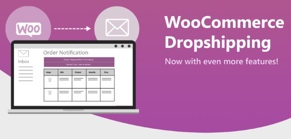 WooCommerce Dropshipping plugin