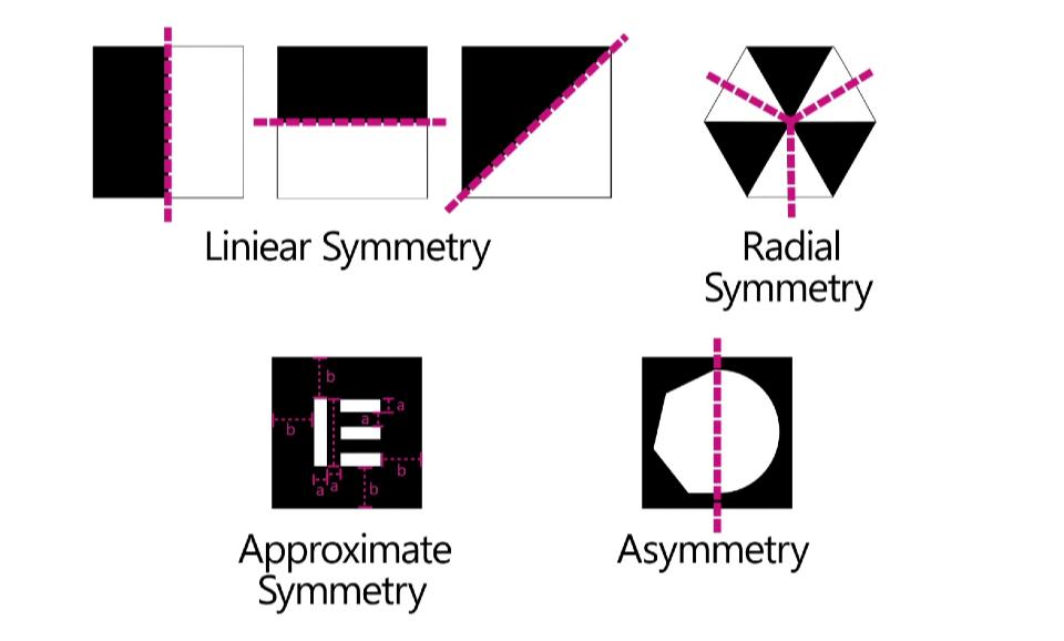 types of symmetry web design minimalist elementor wordpress