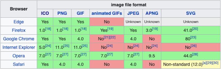 favicon-file-format-support