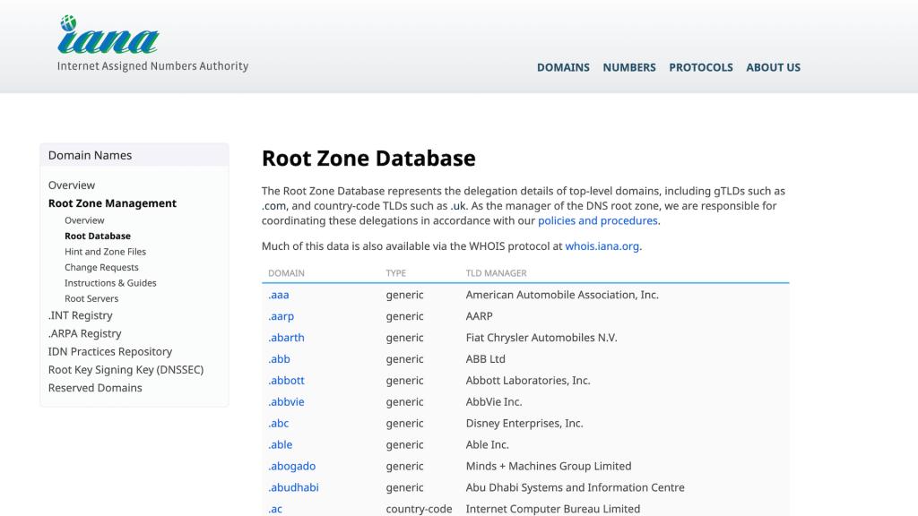 root-zone-database