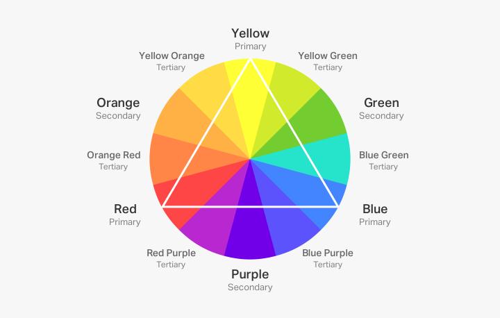 Illustration 2_Color Wheel
