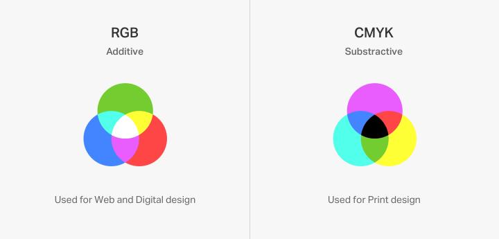 Illustration 5_RGB and CMYK