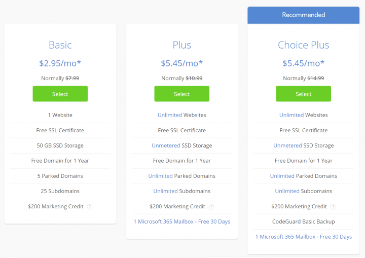 bluehost's pricing plan