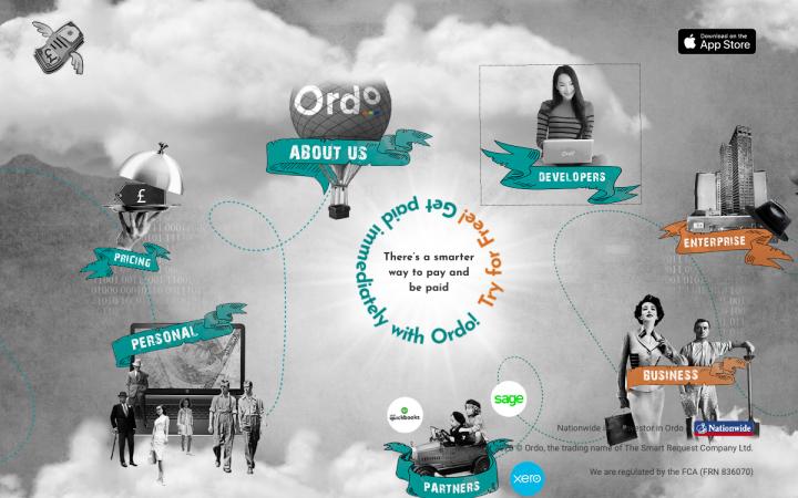 ordohq showcase 2020