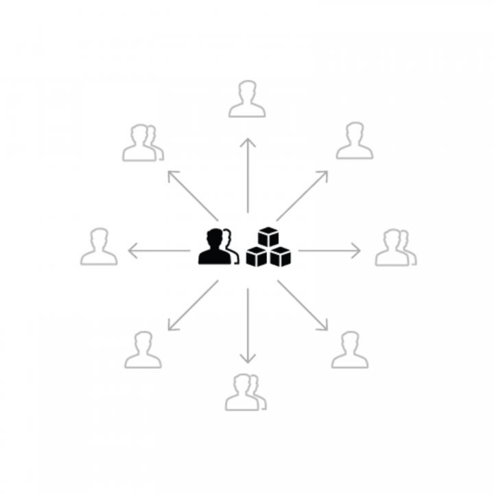 the centralized model illustration