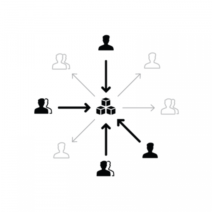the federated model illustration