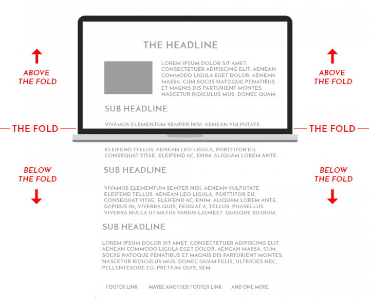 above the fold web design